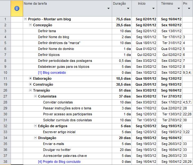 Parte 7 exemplos de cronograma no ms project didticos gesto download fandeluxe Image collections